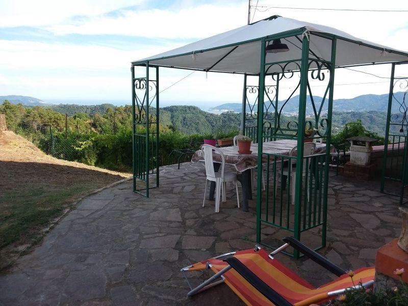 Vista dalla casa vacanze Affitto Villa  78765 La Spezia