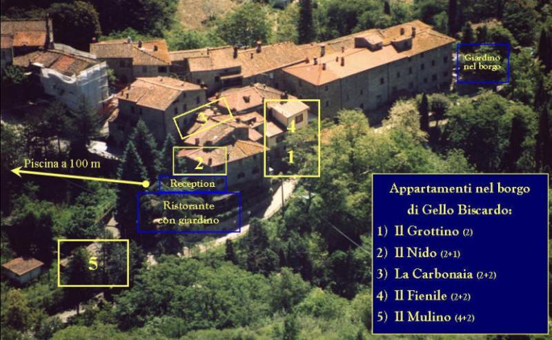 Vista esterna della casa vacanze Affitto Agriturismo 57056 Arezzo
