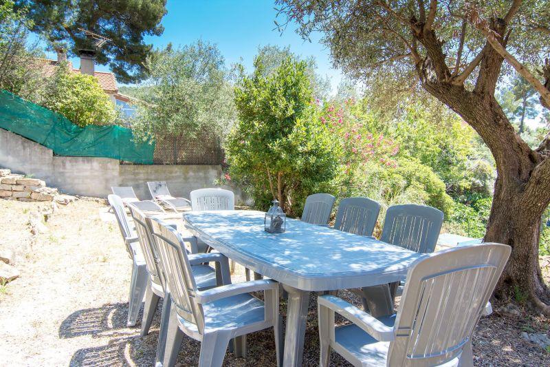 Giardino Affitto Villa  118238 Ceyreste