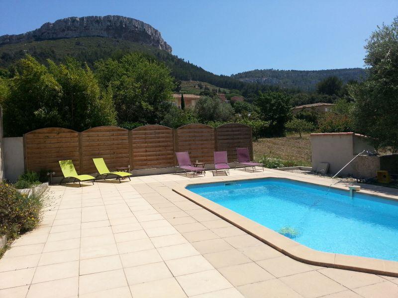 Piscina Affitto Villa  118908 Cassis