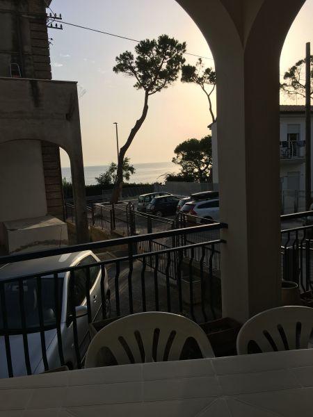 Vista dal terrazzo Affitto Appartamento 69058 San Vito Chietino
