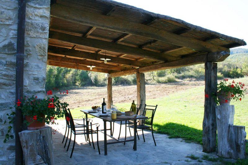 Affitto Casa 117228 Arezzo