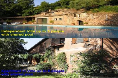Vista esterna della casa vacanze Affitto Villa  91665 Roma