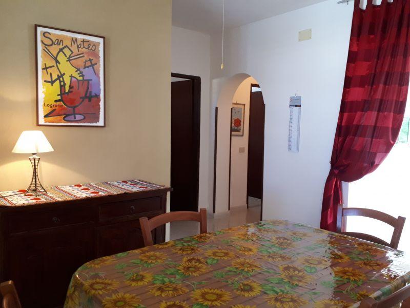 Affitto Appartamento 78356 Tre Fontane