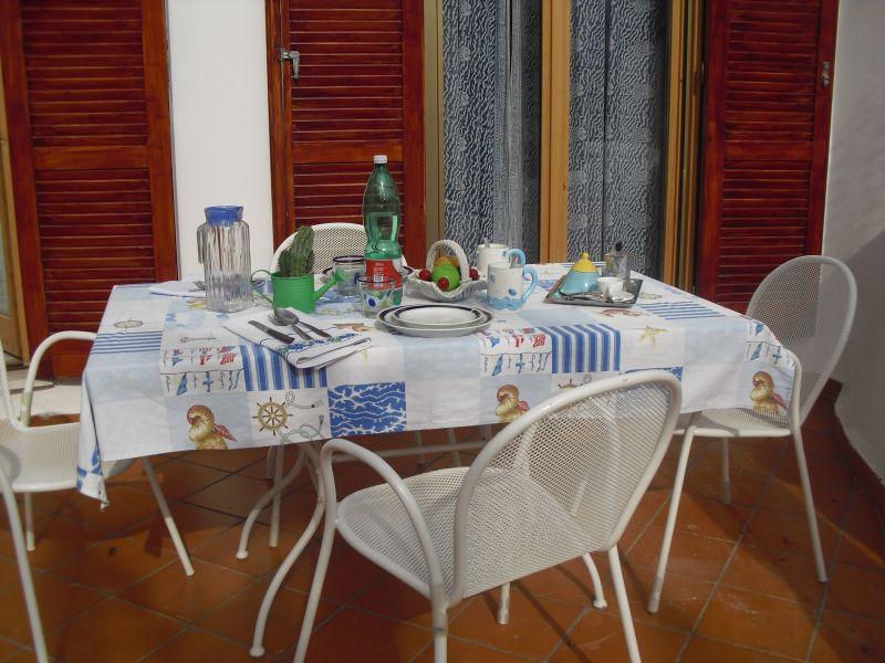 Altra vista Affitto Villa  113425 Ponza